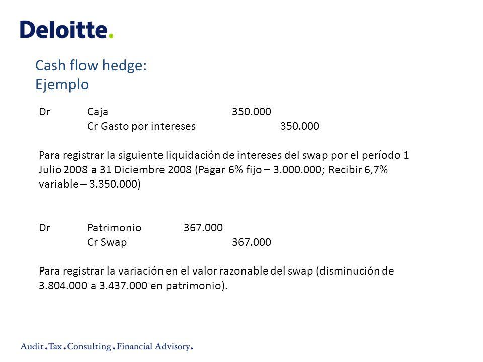 Cash flow hedge: Ejemplo Dr Caja 350.000