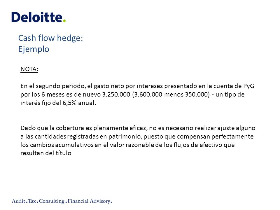 Cash flow hedge: Ejemplo NOTA: