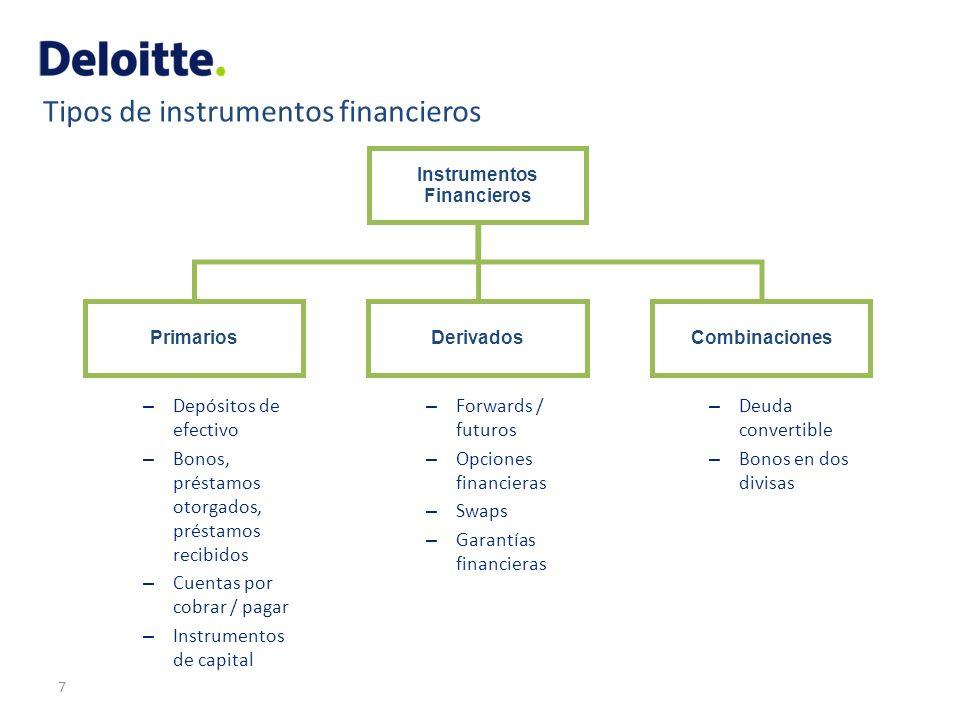 Tipos de instrumentos financieros