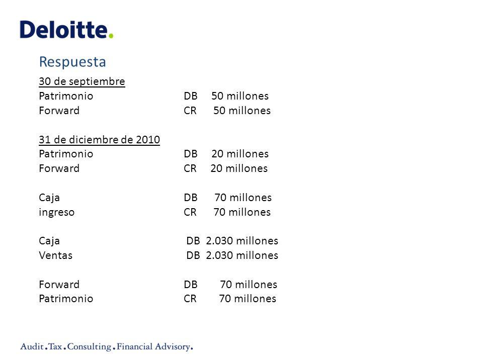 Respuesta 30 de septiembre Patrimonio DB 50 millones