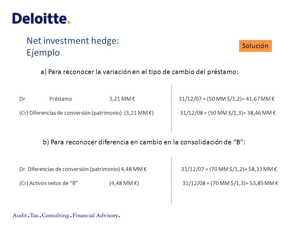 Net investment hedge: Ejemplo Solución