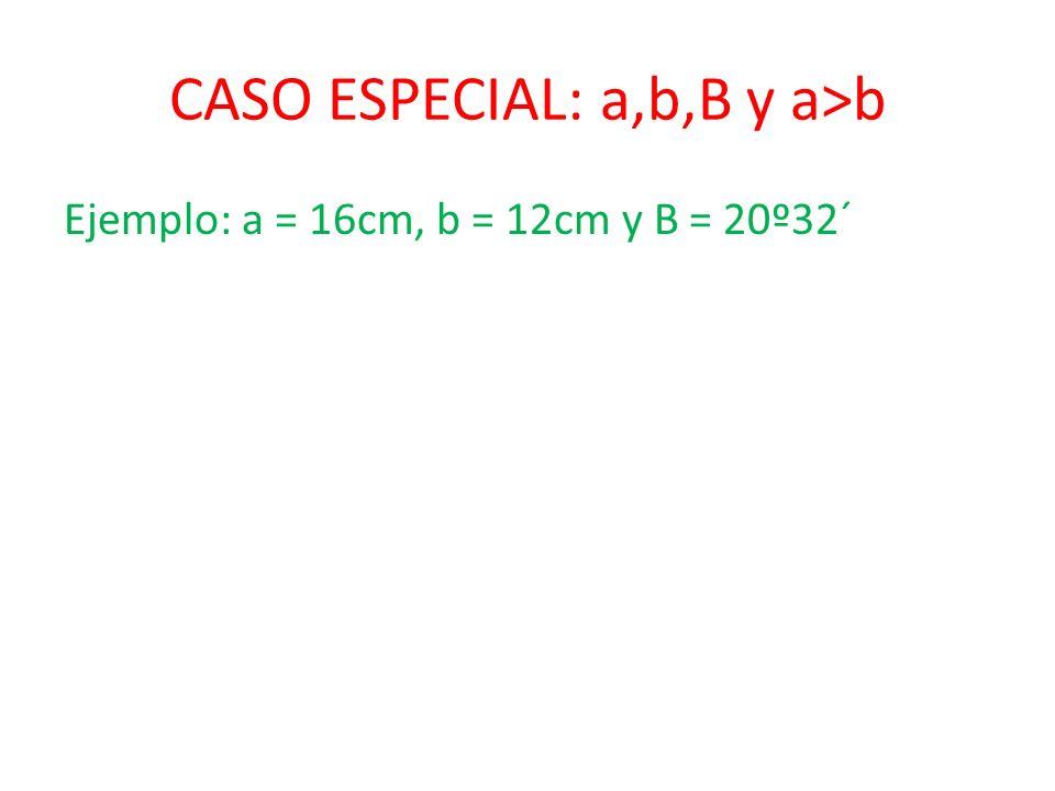 CASO ESPECIAL: a,b,B y a>b