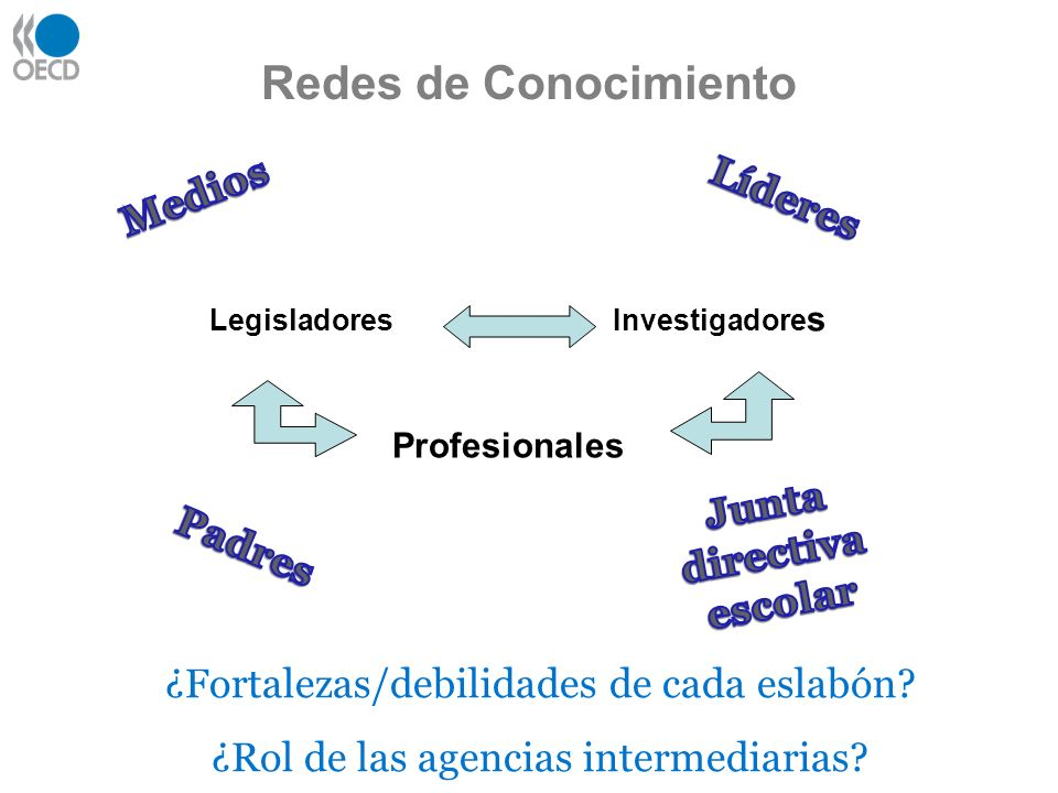 Legisladores Investigadores