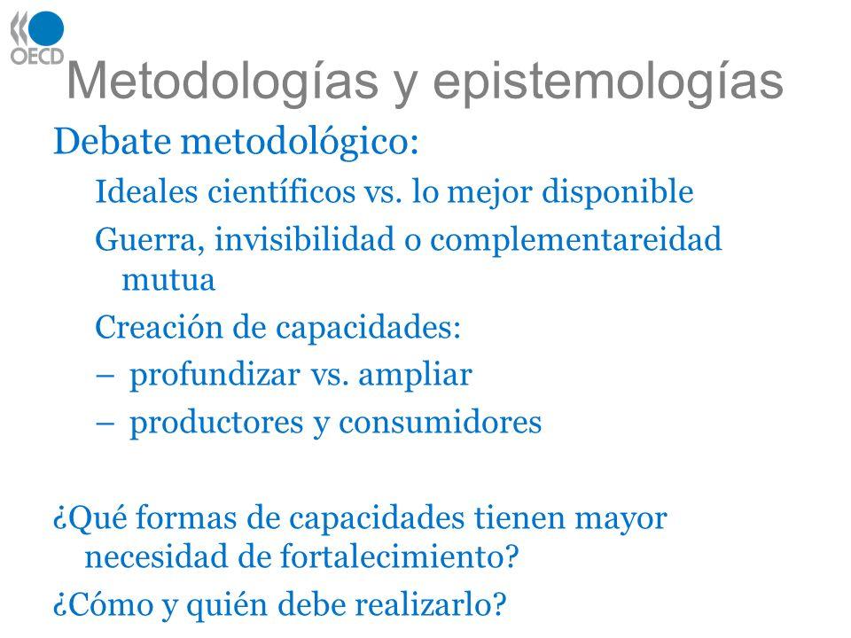 Metodologías y epistemologías