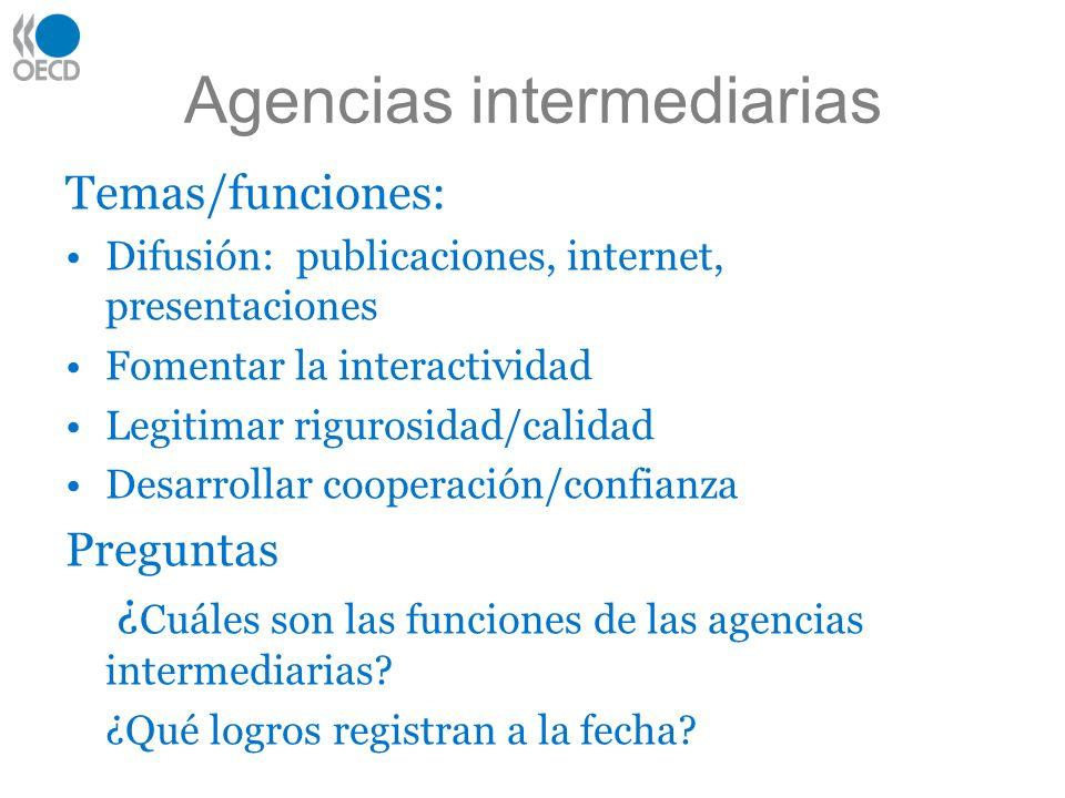 Agencias intermediarias