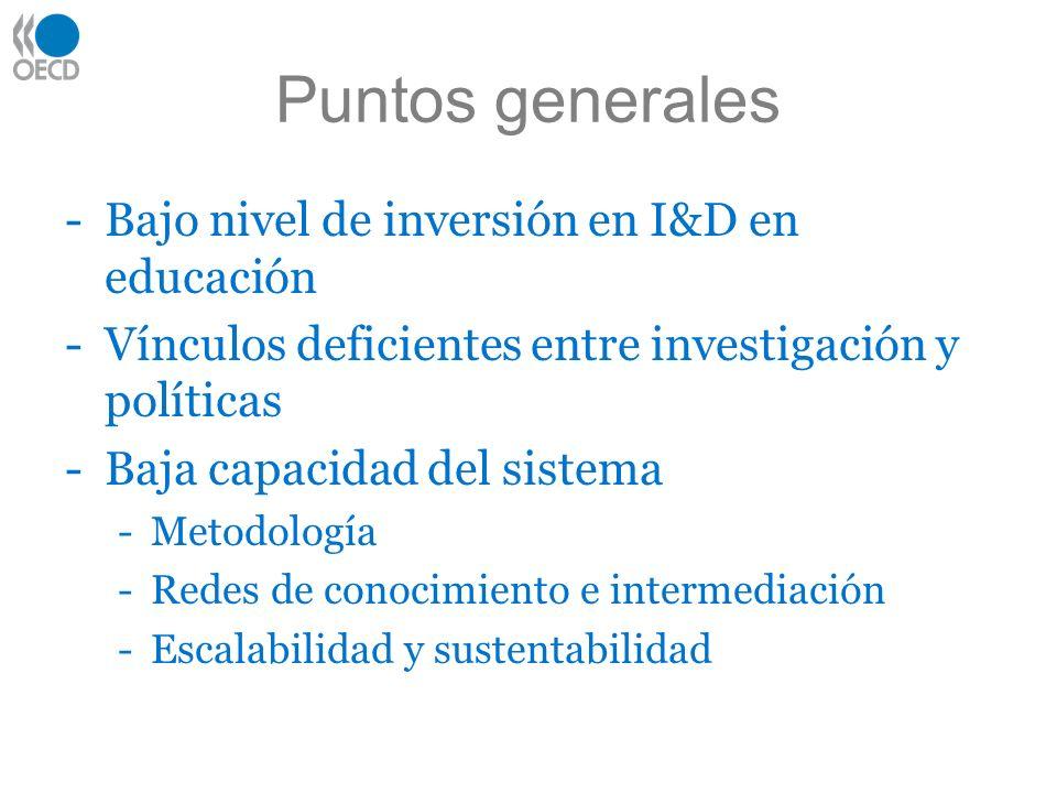 Puntos generales Bajo nivel de inversión en I&D en educación