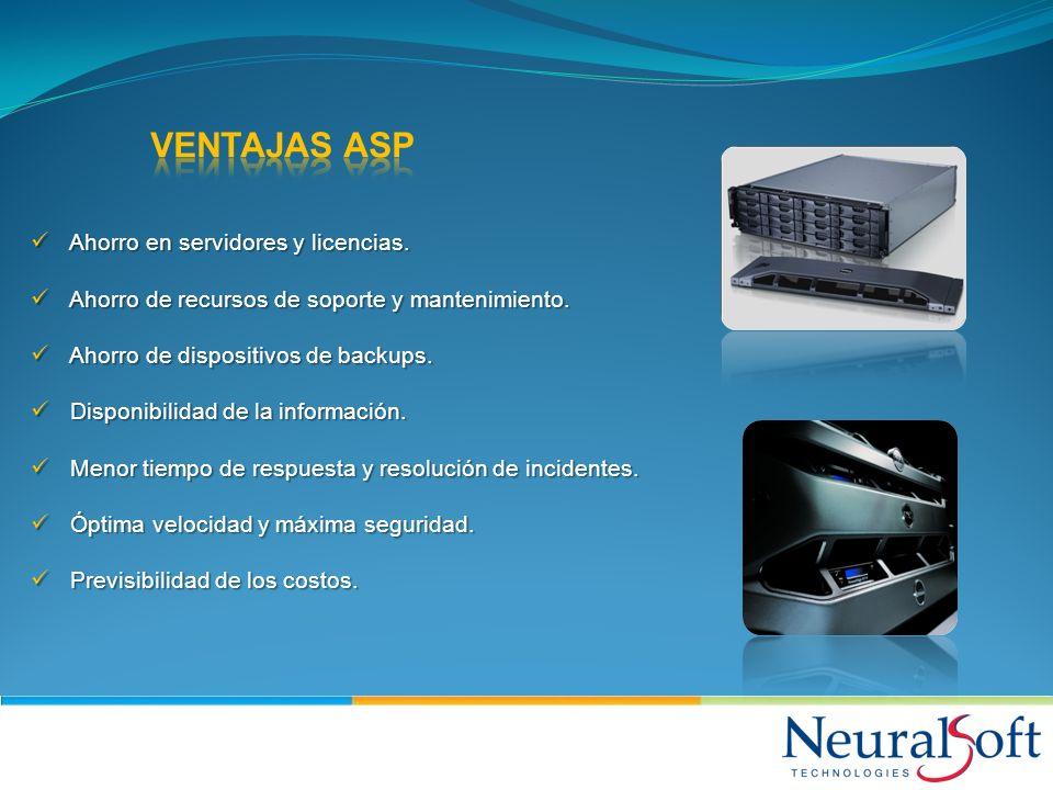 VENTAJAS ASP Ahorro en servidores y licencias.