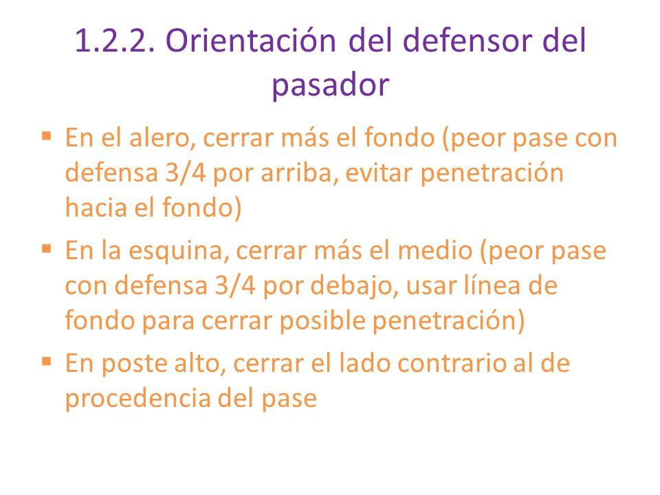 1.2.2. Orientación del defensor del pasador