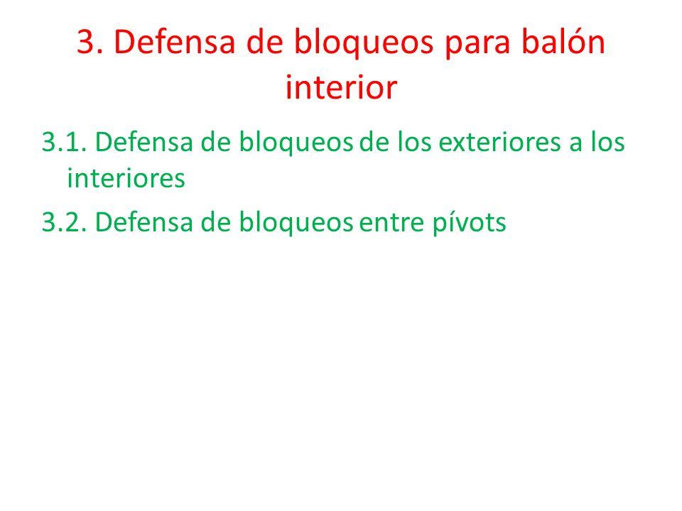 3. Defensa de bloqueos para balón interior