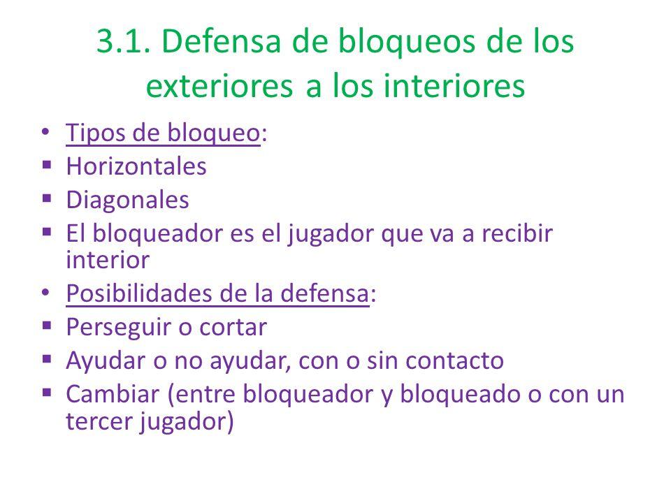 3.1. Defensa de bloqueos de los exteriores a los interiores