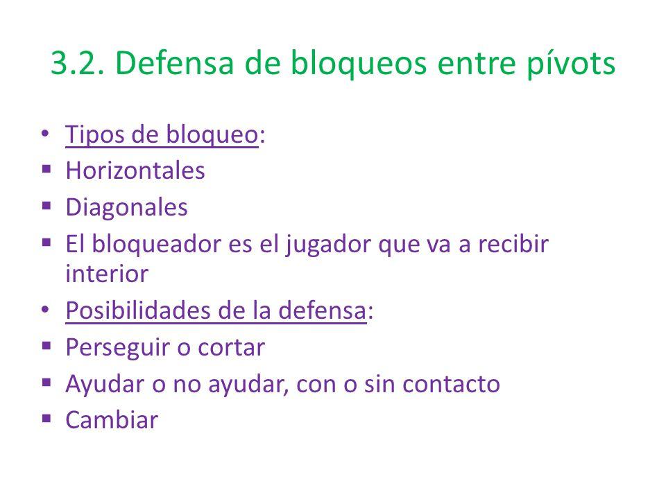 3.2. Defensa de bloqueos entre pívots