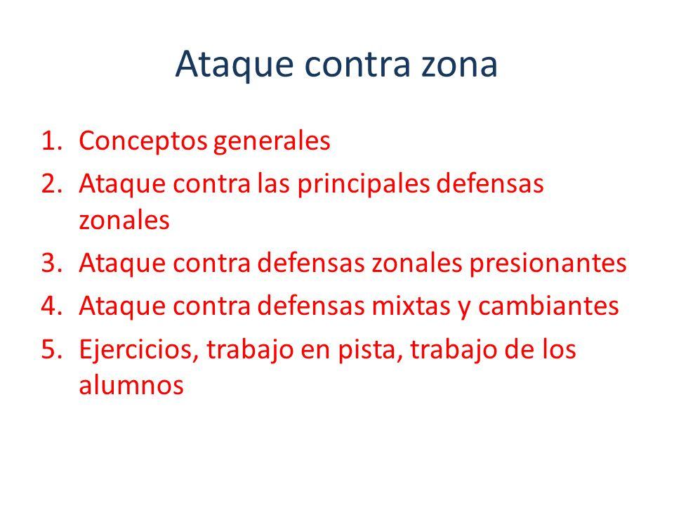 Ataque contra zona Conceptos generales