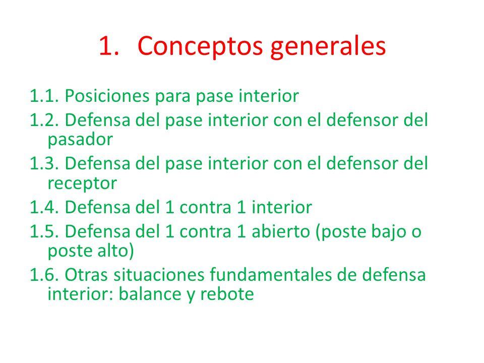Conceptos generales 1.1. Posiciones para pase interior