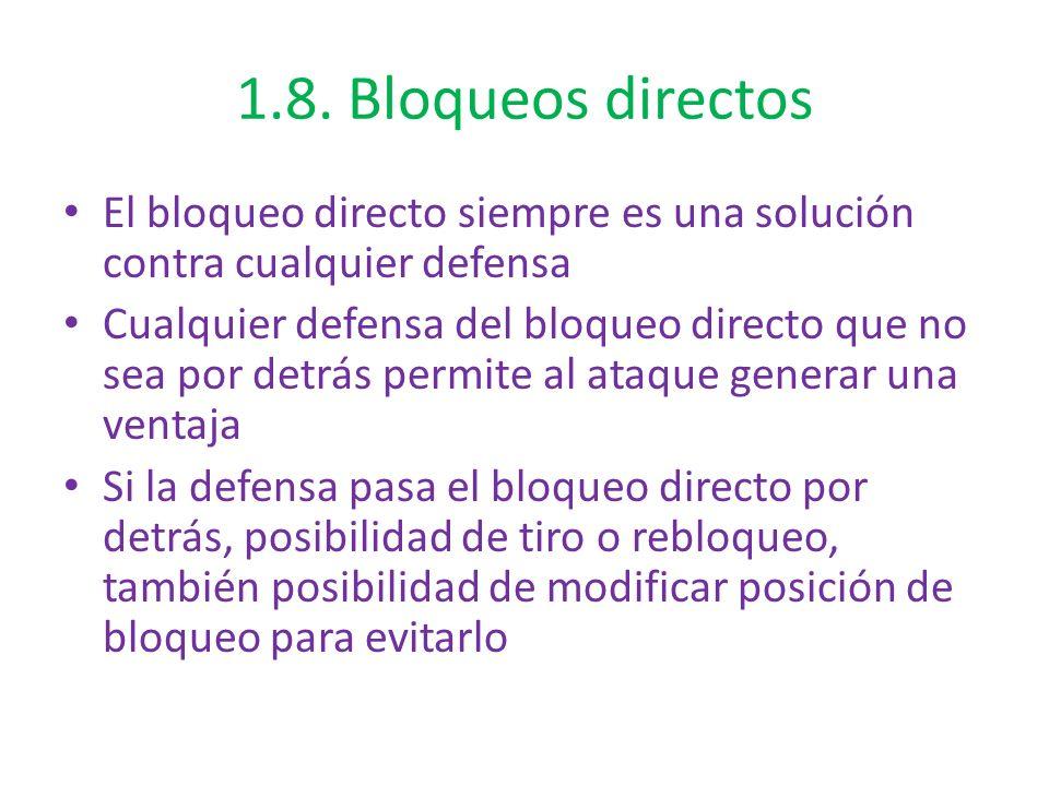 1.8. Bloqueos directos El bloqueo directo siempre es una solución contra cualquier defensa.