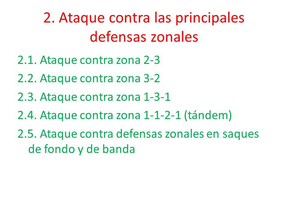 2. Ataque contra las principales defensas zonales