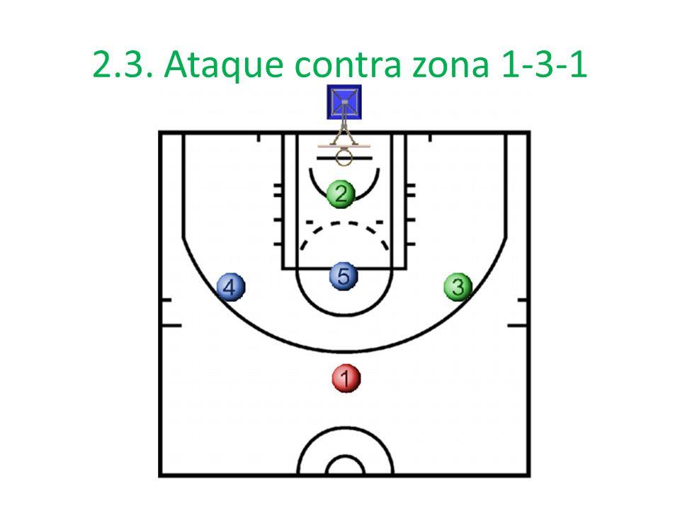 2.3. Ataque contra zona 1-3-1
