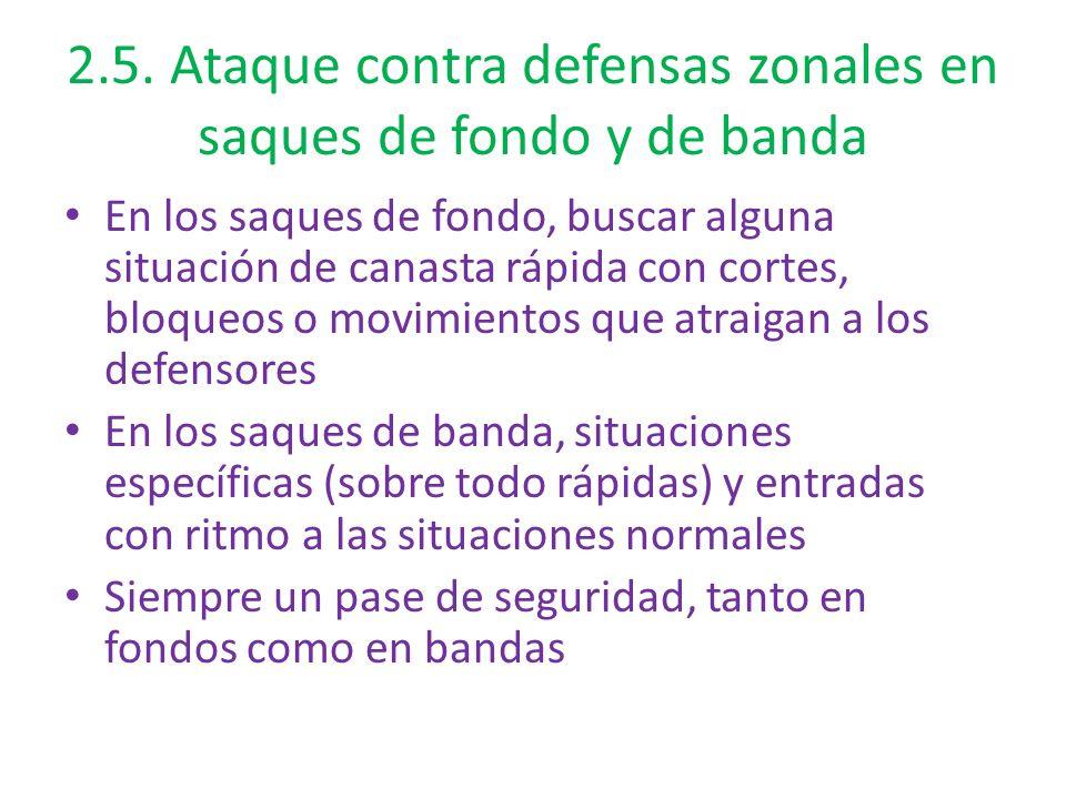 2.5. Ataque contra defensas zonales en saques de fondo y de banda