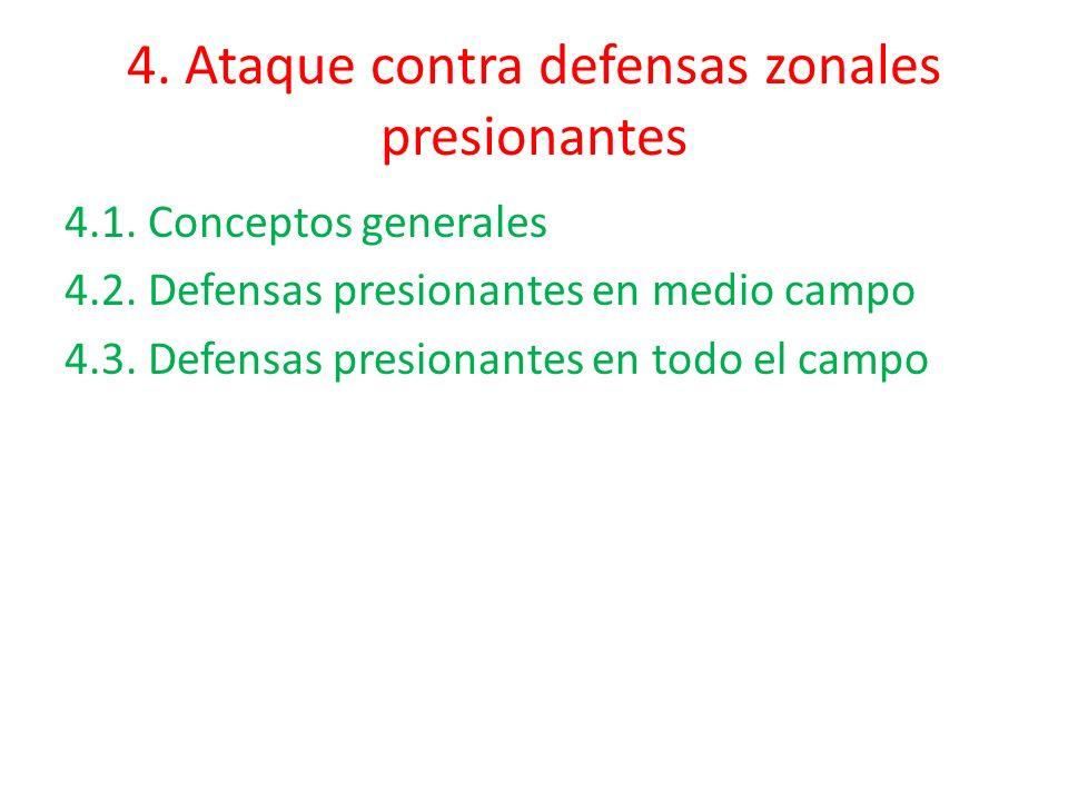 4. Ataque contra defensas zonales presionantes