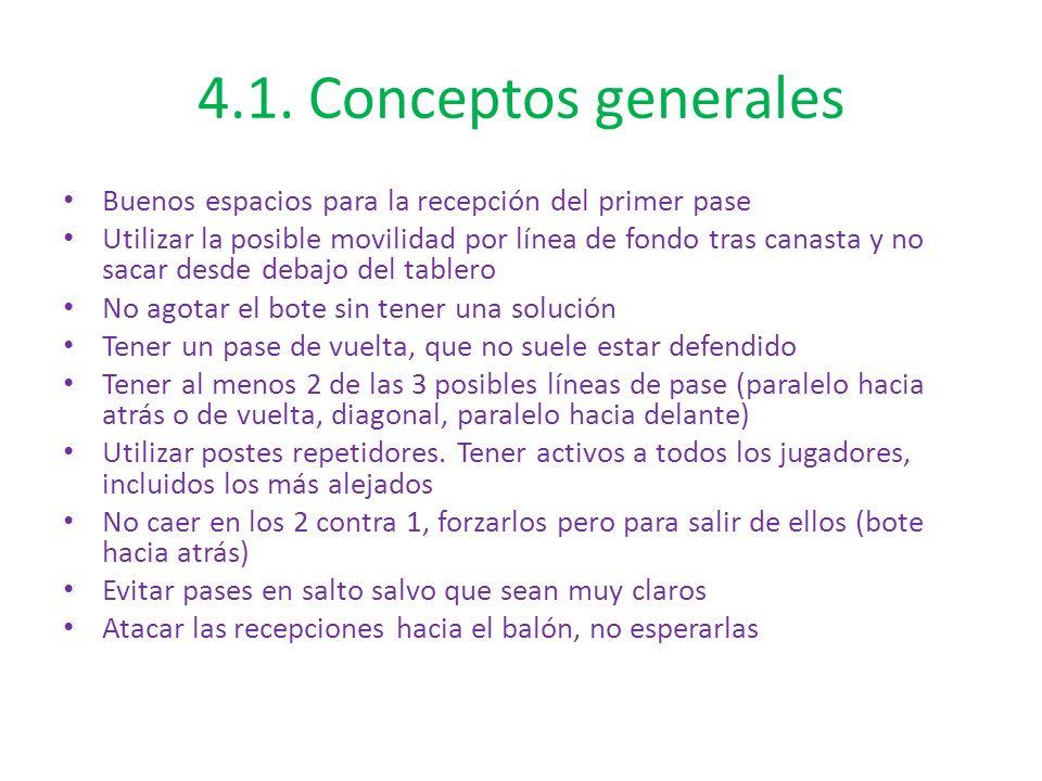 4.1. Conceptos generales Buenos espacios para la recepción del primer pase.