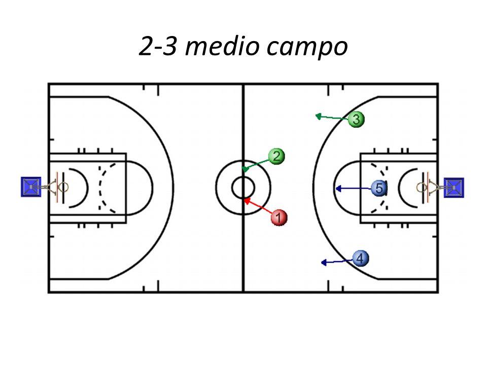 2-3 medio campo