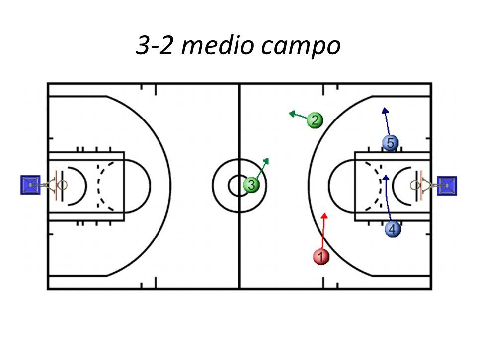 3-2 medio campo