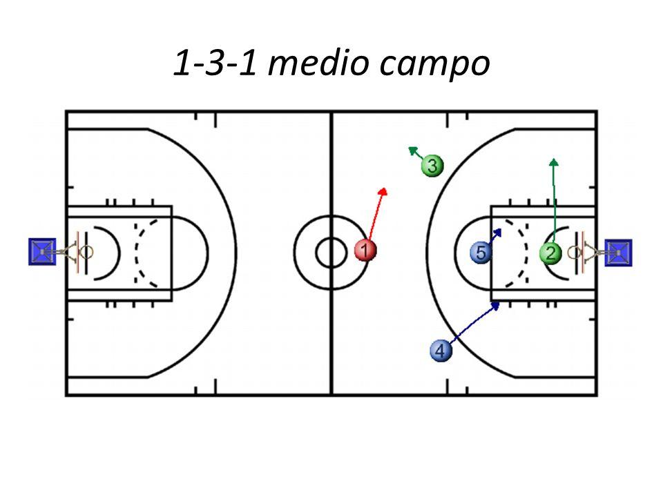 1-3-1 medio campo