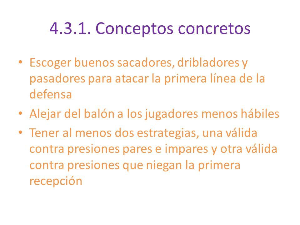 4.3.1. Conceptos concretos Escoger buenos sacadores, dribladores y pasadores para atacar la primera línea de la defensa.