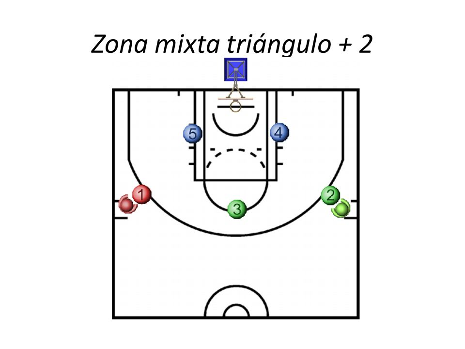 Zona mixta triángulo + 2