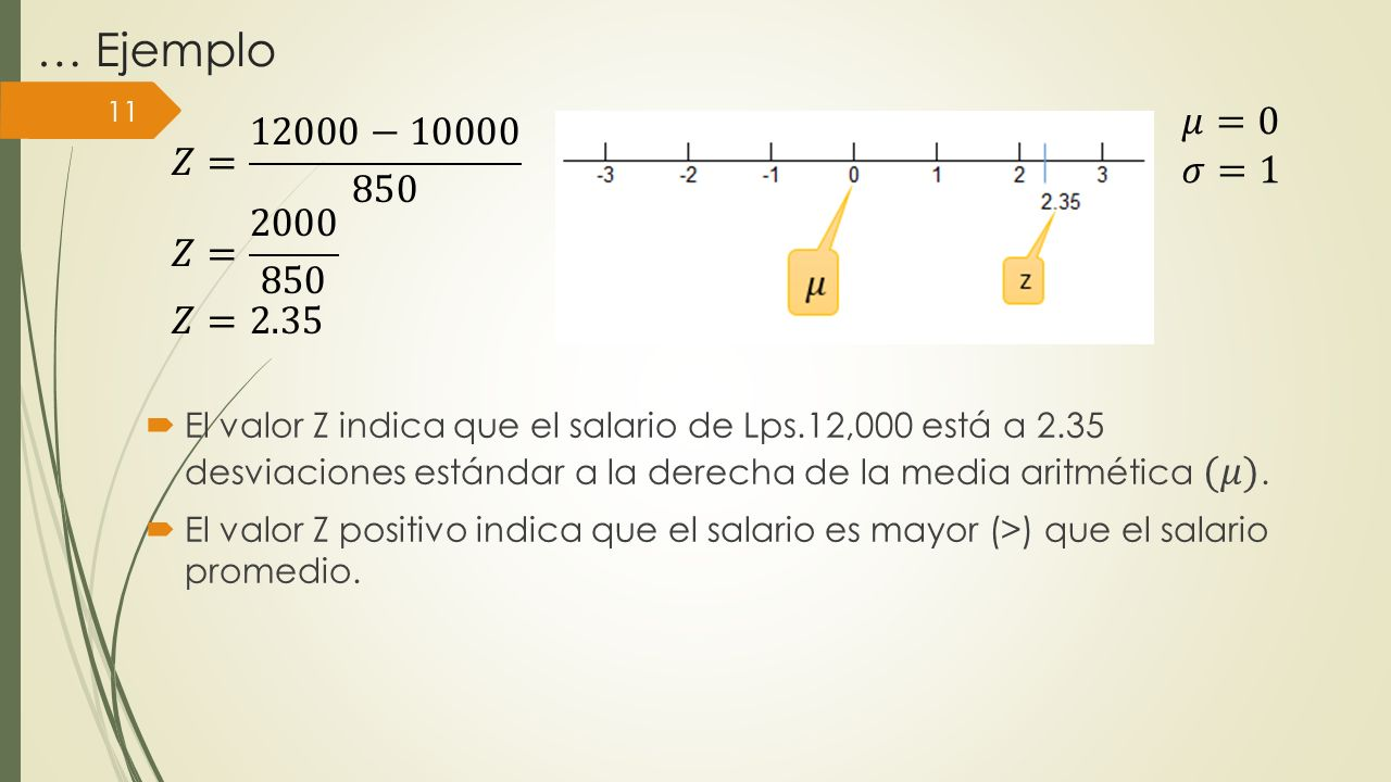 … Ejemplo 𝜇=0. 𝜎=1. 𝑍= 12000−10000 850. 𝑍= 2000 850. 𝑍=2.35.