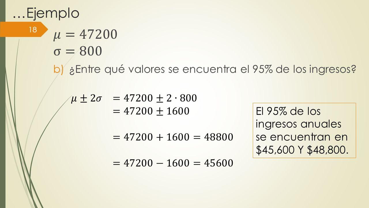 …Ejemplo 𝜇=47200. σ=800. ¿Entre qué valores se encuentra el 95% de los ingresos 𝜇±2𝜎 =47200±2∙800.