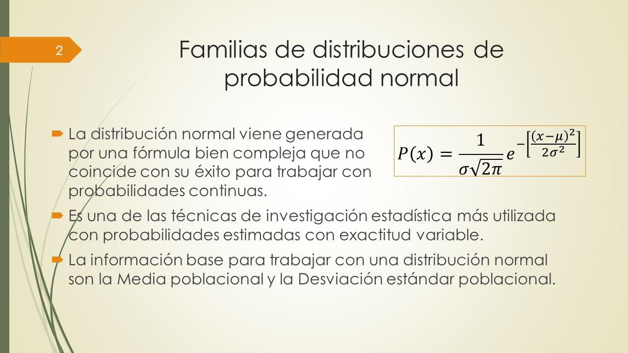 Familias de distribuciones de probabilidad normal