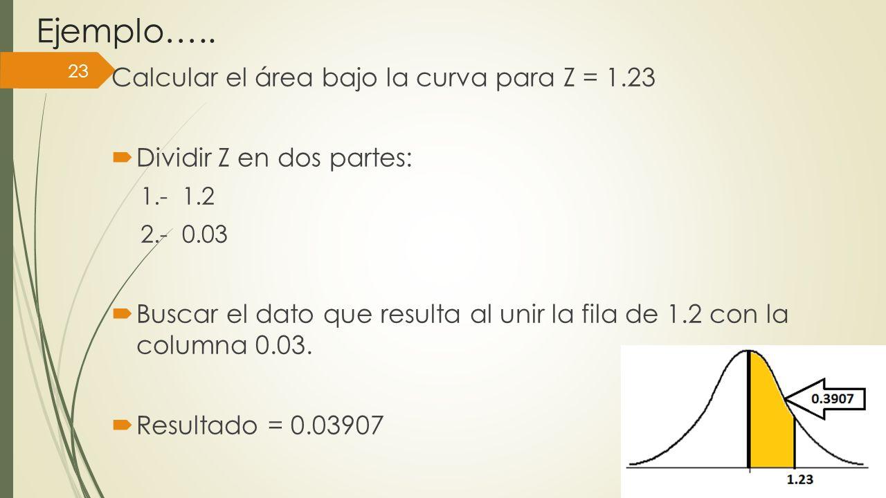 Ejemplo….. Calcular el área bajo la curva para Z = 1.23