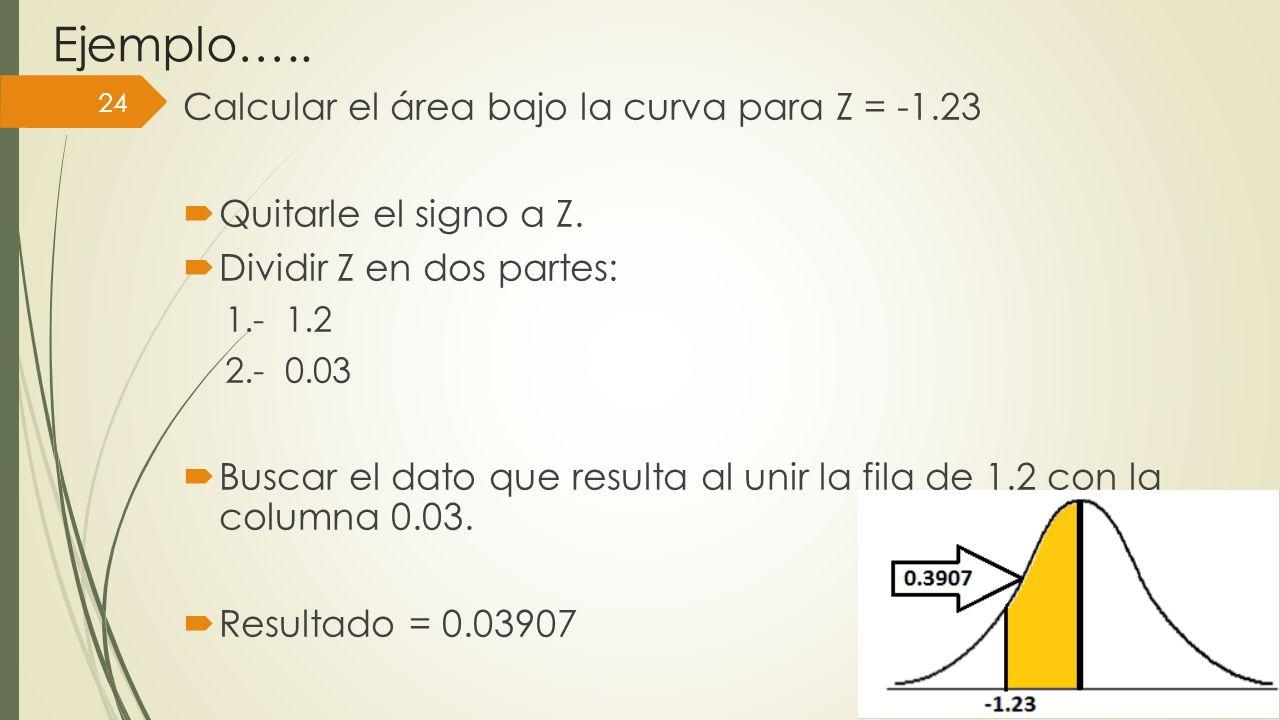 Ejemplo….. Calcular el área bajo la curva para Z = -1.23