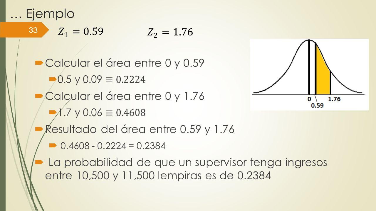 … Ejemplo 𝑍 1 =0.59 𝑍 2 =1.76 Calcular el área entre 0 y 0.59