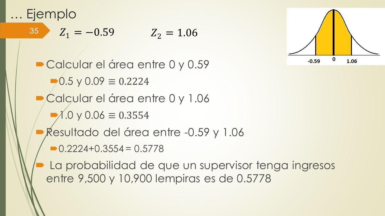 … Ejemplo 𝑍 1 =−0.59 𝑍 2 =1.06 Calcular el área entre 0 y 0.59