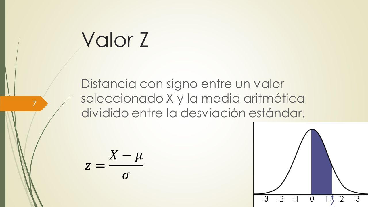 Valor Z Distancia con signo entre un valor seleccionado X y la media aritmética dividido entre la desviación estándar.