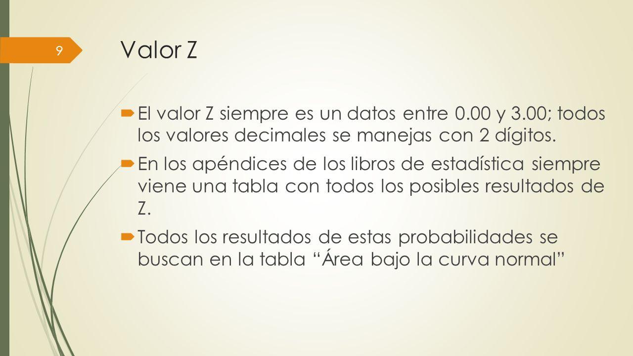 Valor Z El valor Z siempre es un datos entre 0.00 y 3.00; todos los valores decimales se manejas con 2 dígitos.