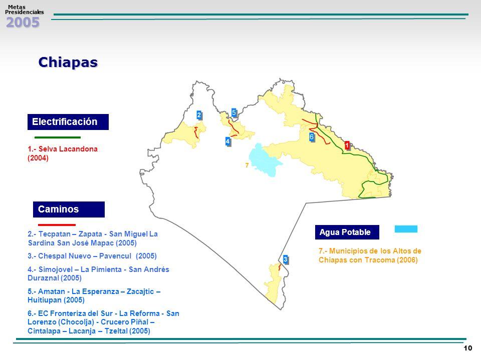 Chiapas Electrificación Caminos Agua Potable