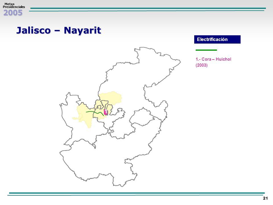 Jalisco – Nayarit Electrificación 1.- Cora – Huichol (2003)