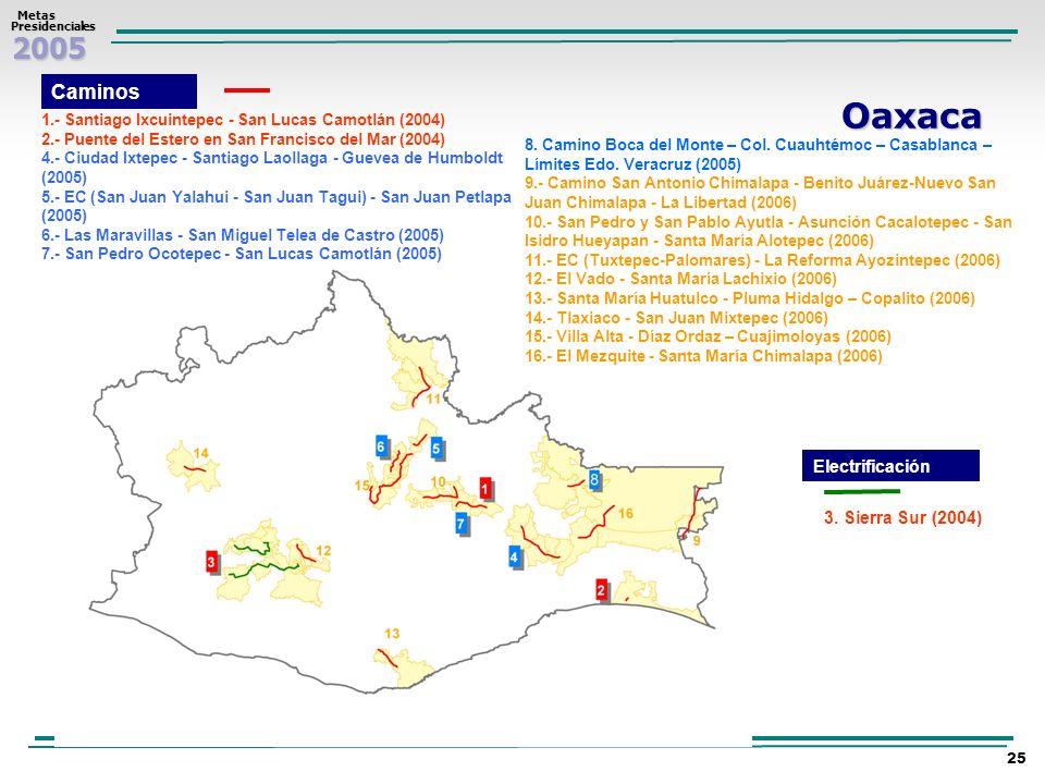 Oaxaca Caminos Electrificación 3. Sierra Sur (2004)