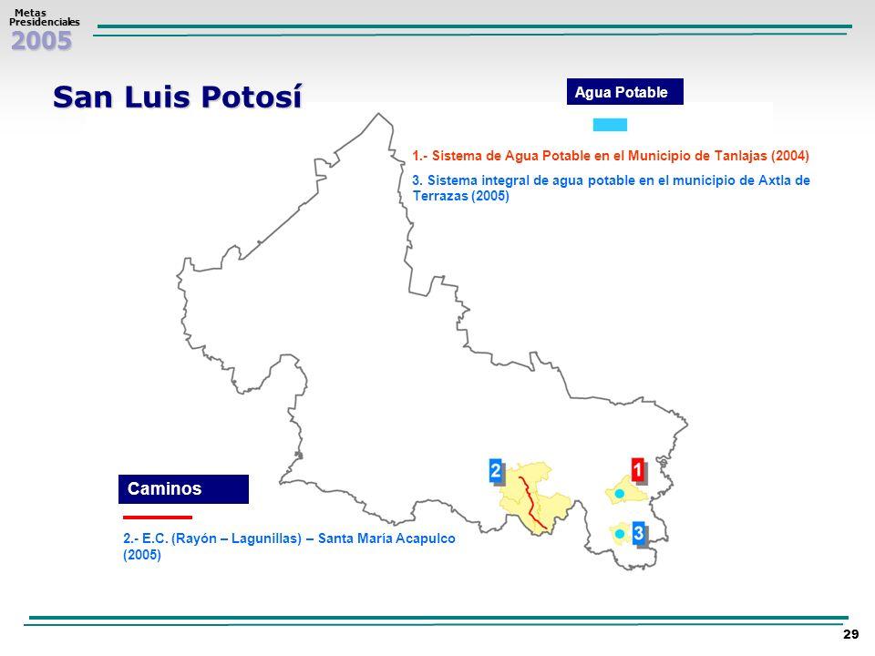 San Luis Potosí Caminos Agua Potable