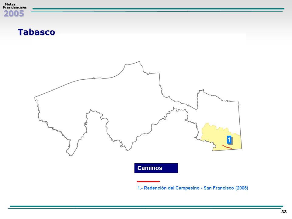 Tabasco Caminos 1.- Redención del Campesino - San Francisco (2005)