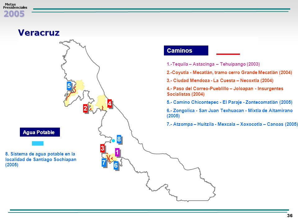 Veracruz Caminos Agua Potable