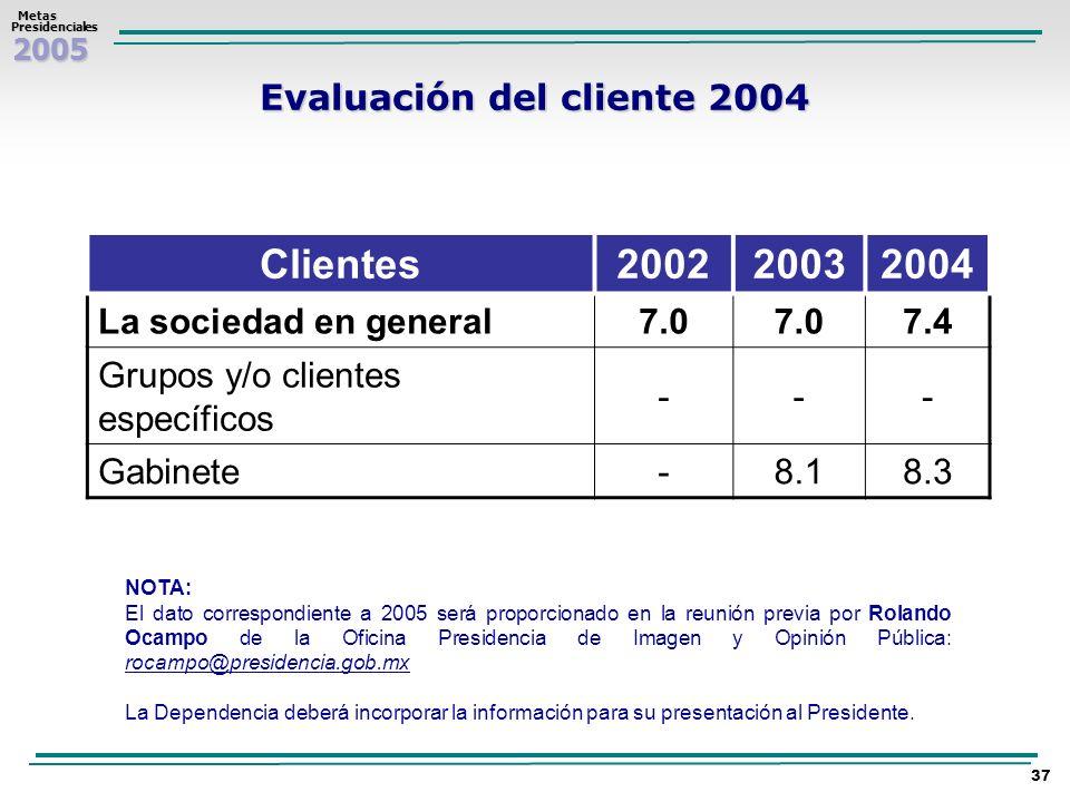 Evaluación del cliente 2004