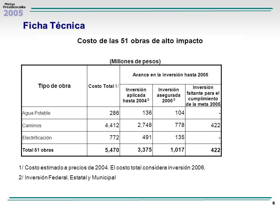 Ficha Técnica Costo de las 51 obras de alto impacto