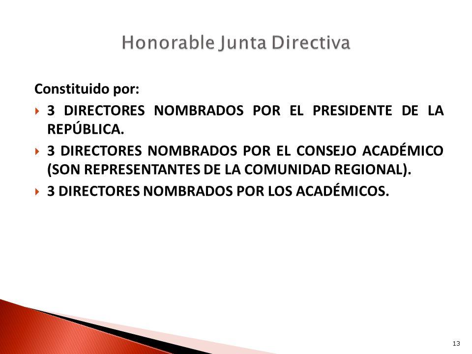 Honorable Junta Directiva
