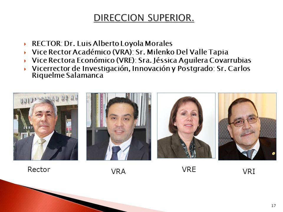 DIRECCION SUPERIOR. RECTOR: Dr. Luis Alberto Loyola Morales