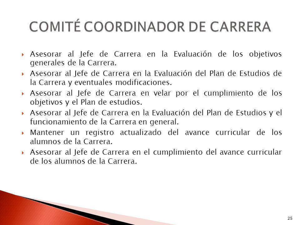 COMITÉ COORDINADOR DE CARRERA