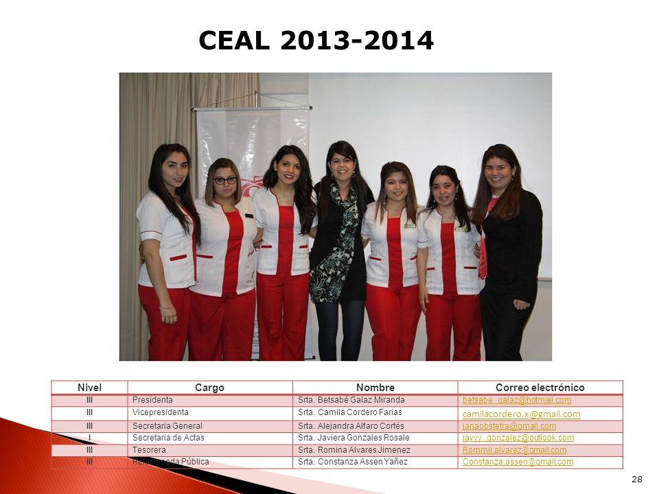 CEAL 2013-2014 Nivel Cargo Nombre Correo electrónico