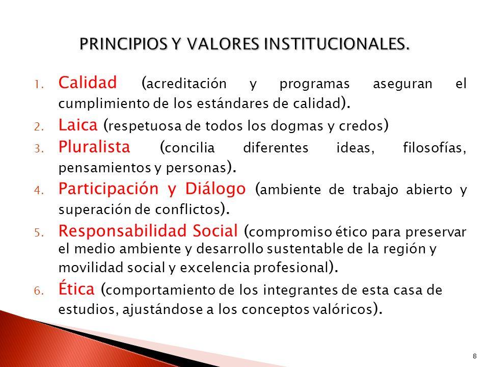 PRINCIPIOS Y VALORES INSTITUCIONALES.